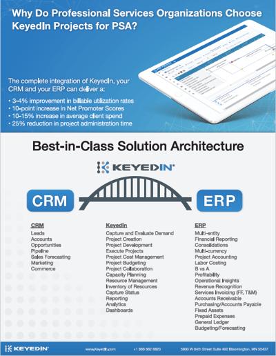 Professional Services Datasheet | KeyedIn